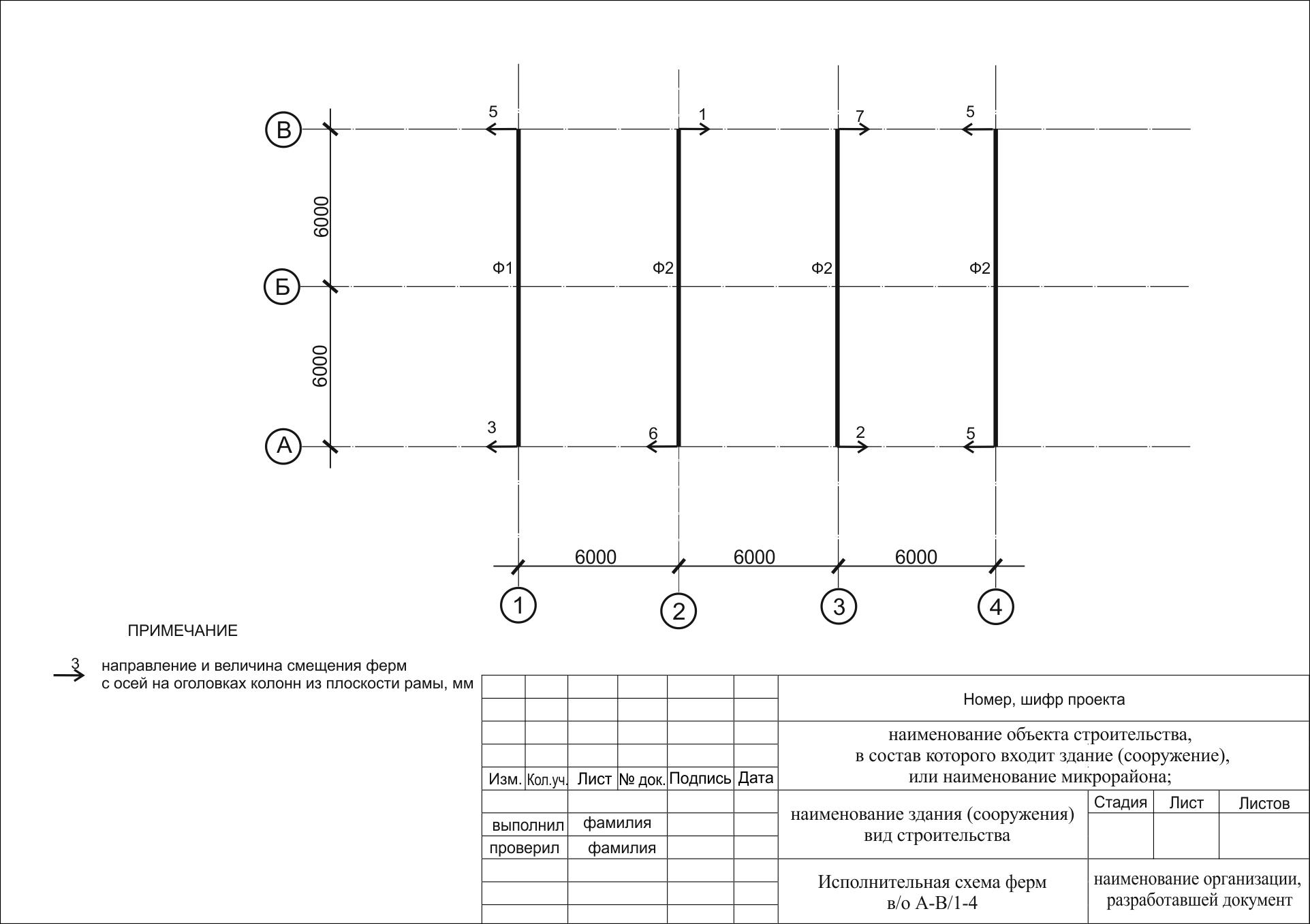 Исполнительные схемы по элементам и частям здания