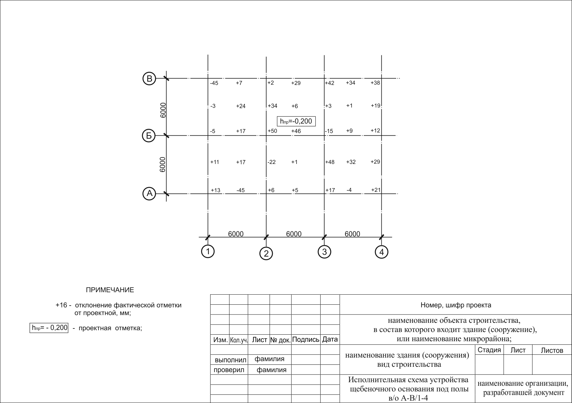 исполнительная схем в строительстве