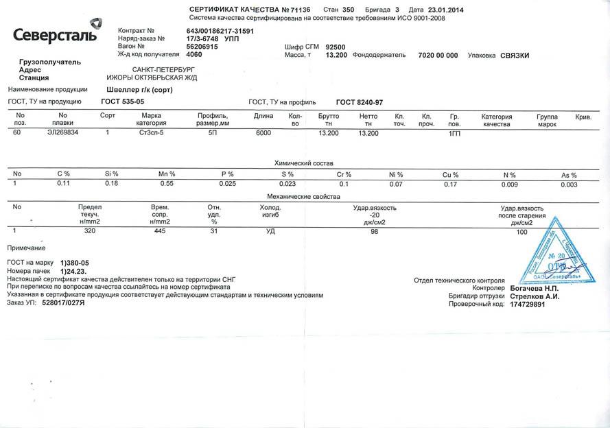 Сертификат качества на швеллер 16 гост 8240-89 сертификация и стандартизация промышленной продукции